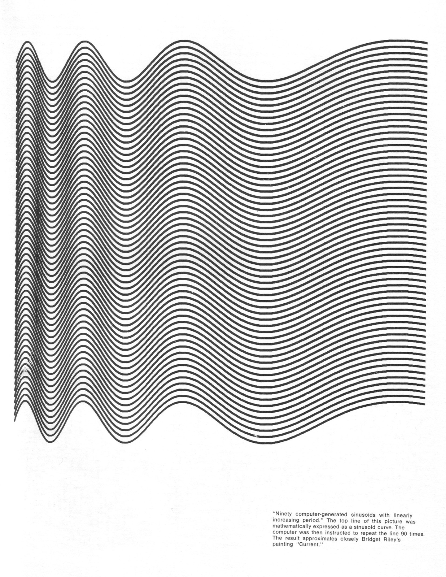 _ok_07 a-michael-noll_ninety-computer-generated-sinusoids_1965